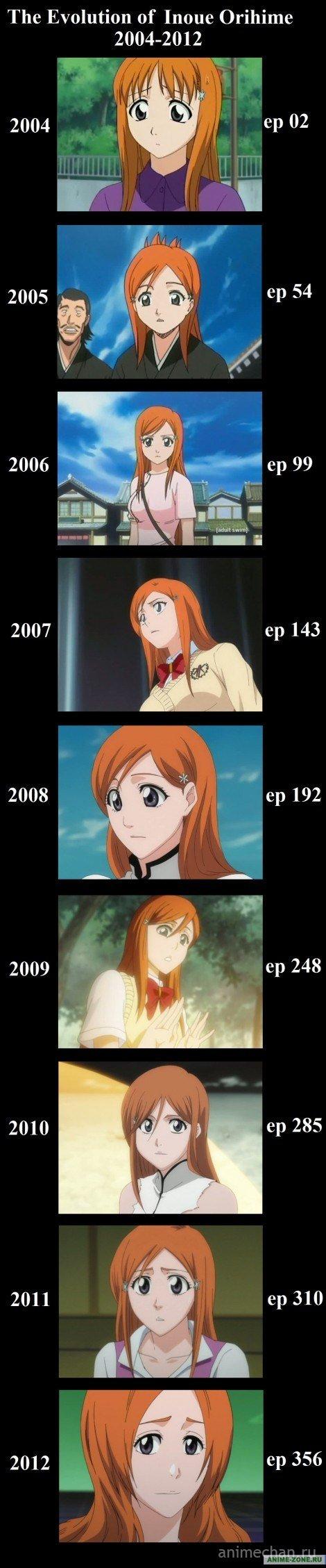 Эволюция Орихиме
