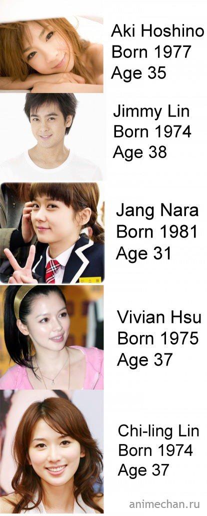 Вечно молодые