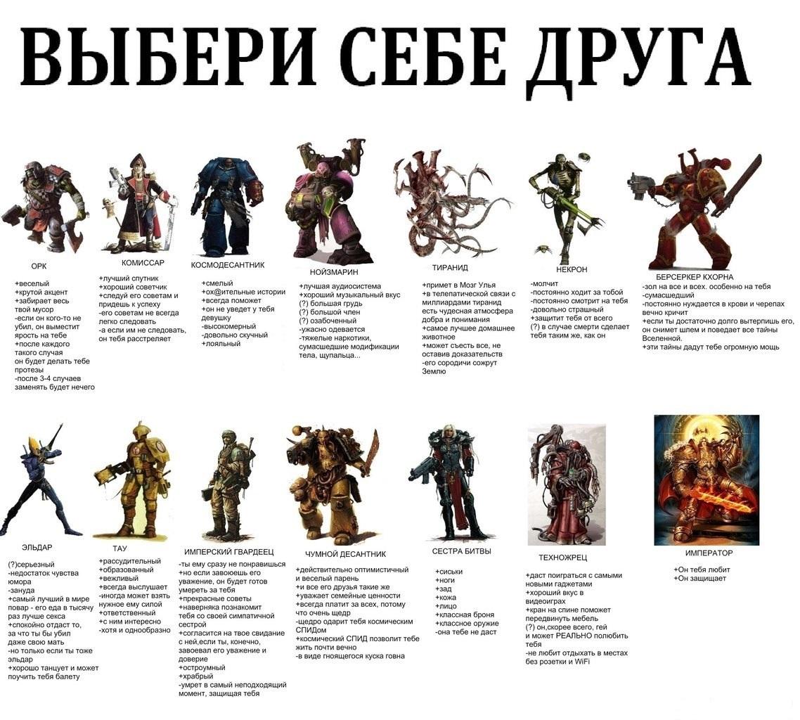 Кого выберешь ты?