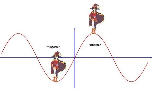 MeguFunction