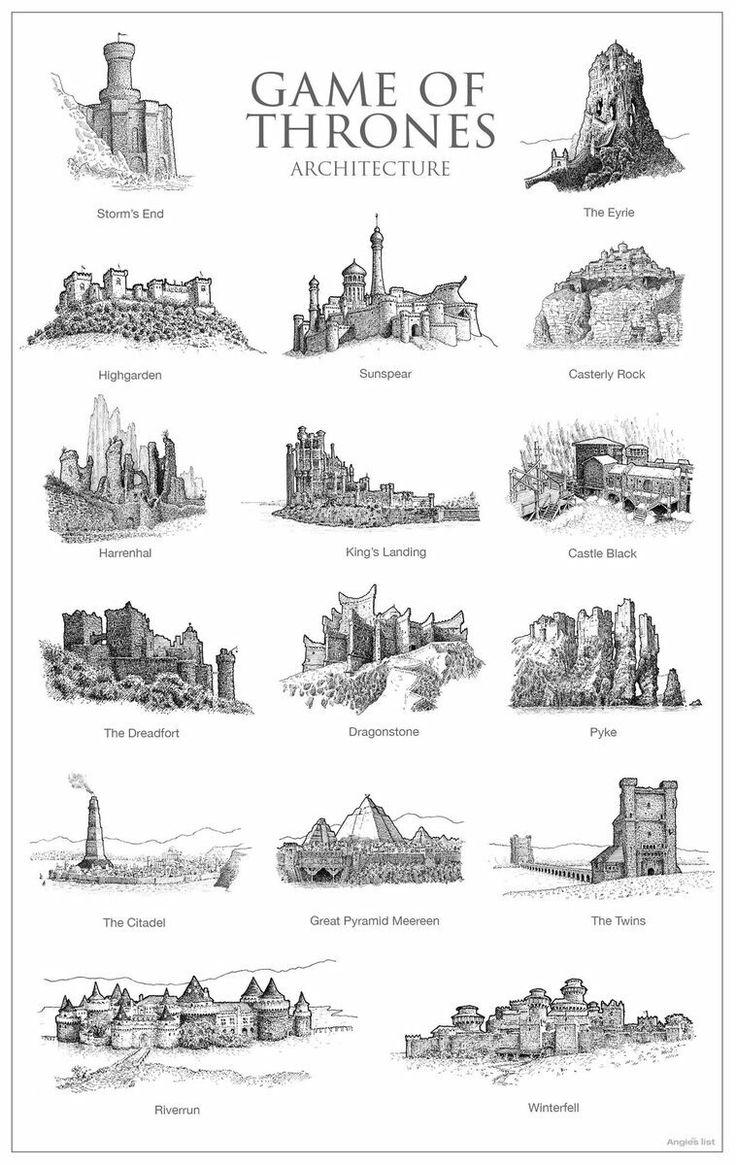 Прекрасная архитектура любимых миров