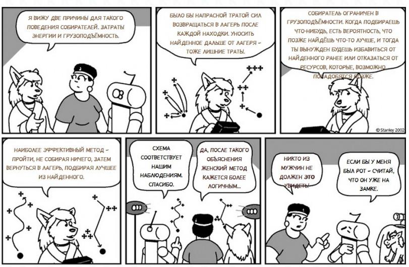 Логика покупок