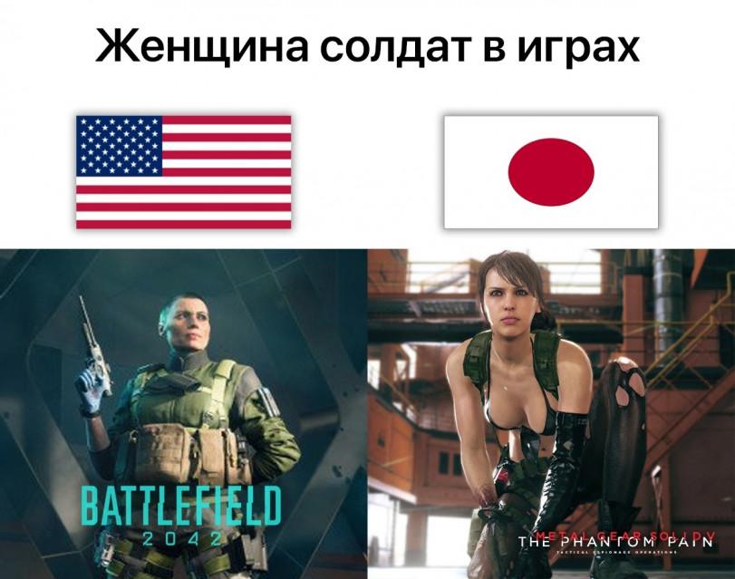 Разница персонажей